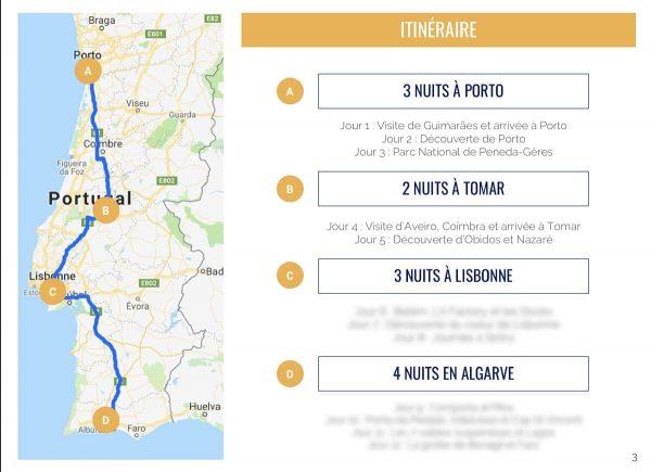 2 semaines au Portugal itinéraire