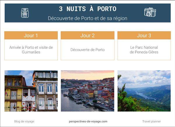 Itinéraire Porto, Portugal