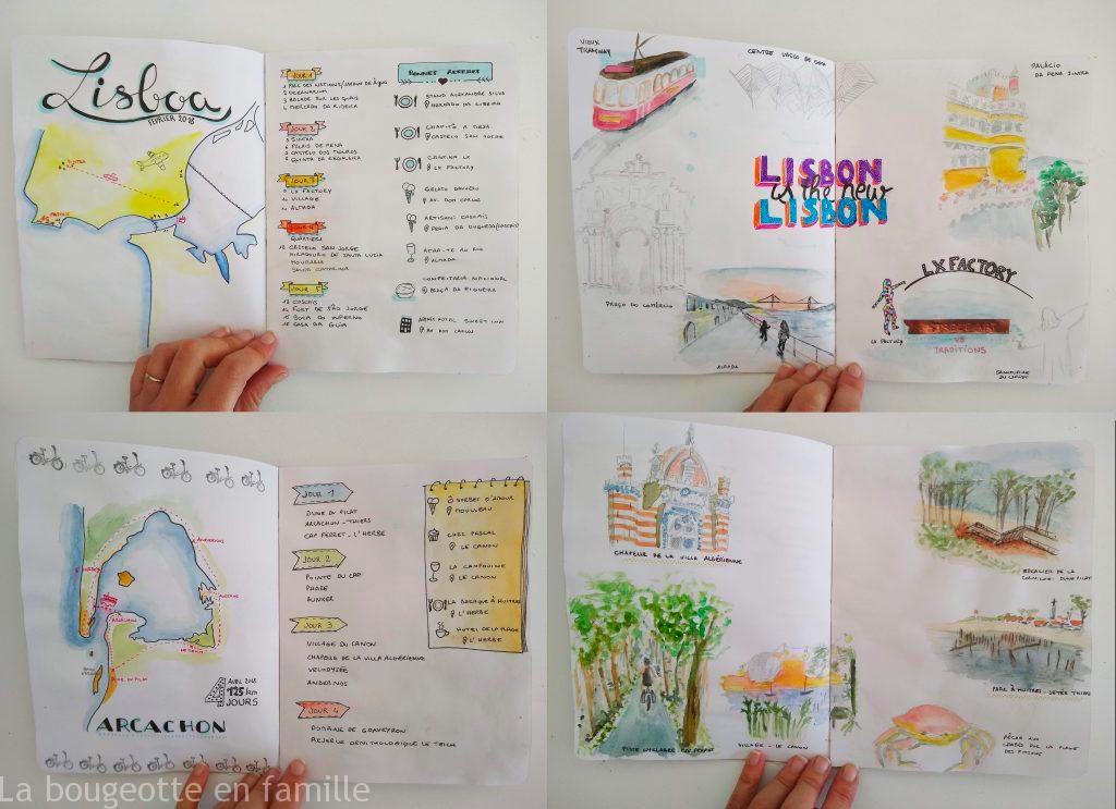 Exemple de carnet de voyage artistique